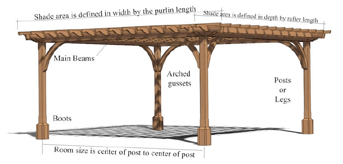 More Pergola plans council | Rudwo Blog
